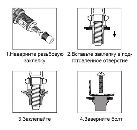 Заклёпочник для резьбовых заклёпок двуручный
